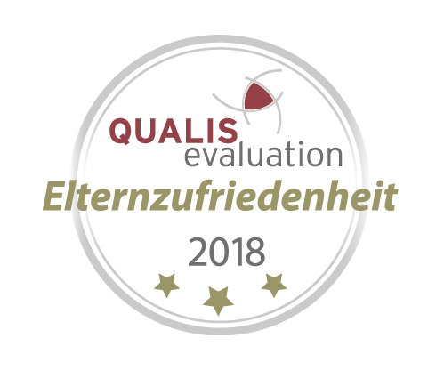 Qualislabel Elternumfrage